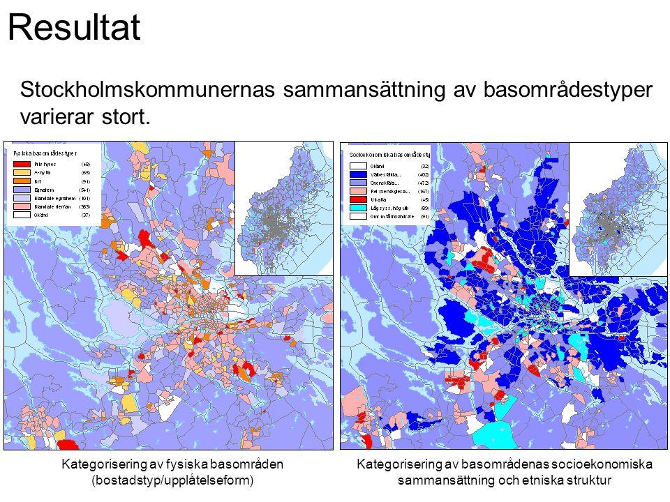 Kategorisering av fysiska basområden (bostadstyp/upplåtelseform)