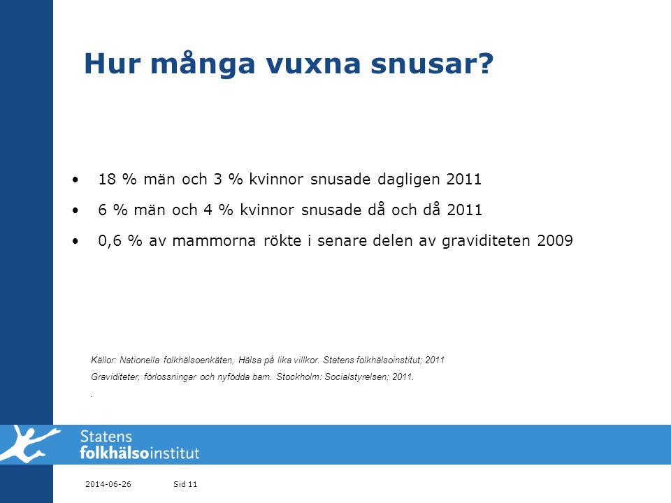 Hur många vuxna snusar 18 % män och 3 % kvinnor snusade dagligen 2011