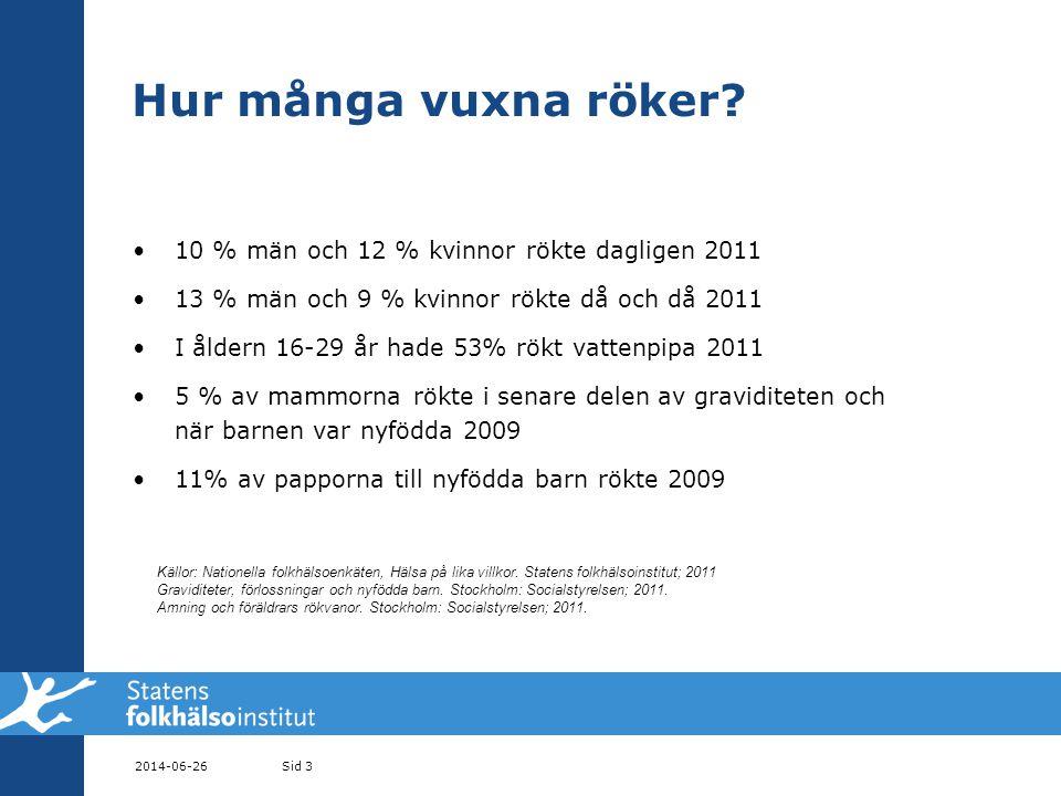 Hur många vuxna röker 10 % män och 12 % kvinnor rökte dagligen 2011