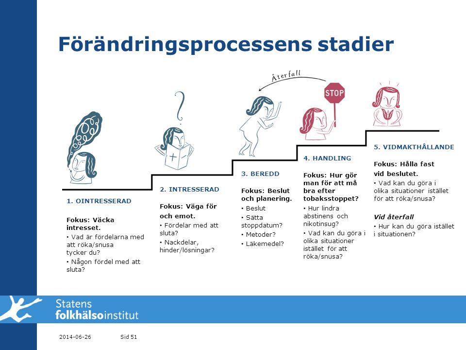 Förändringsprocessens stadier