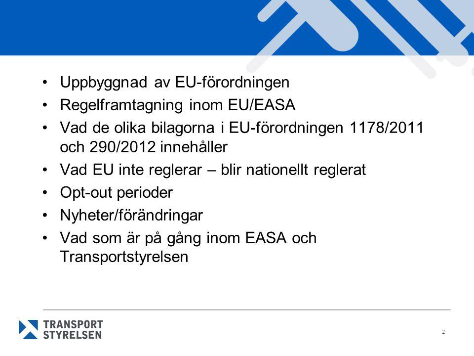 Uppbyggnad av EU-förordningen