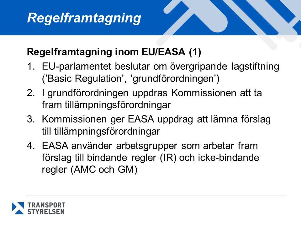 Regelframtagning Regelframtagning inom EU/EASA (1)