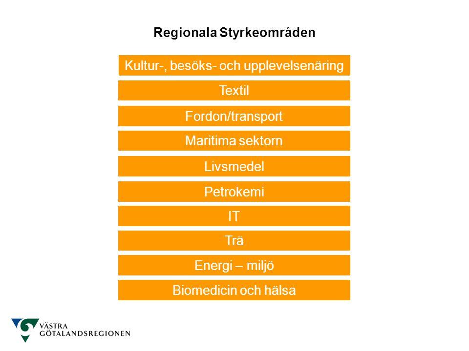 Regionala Styrkeområden