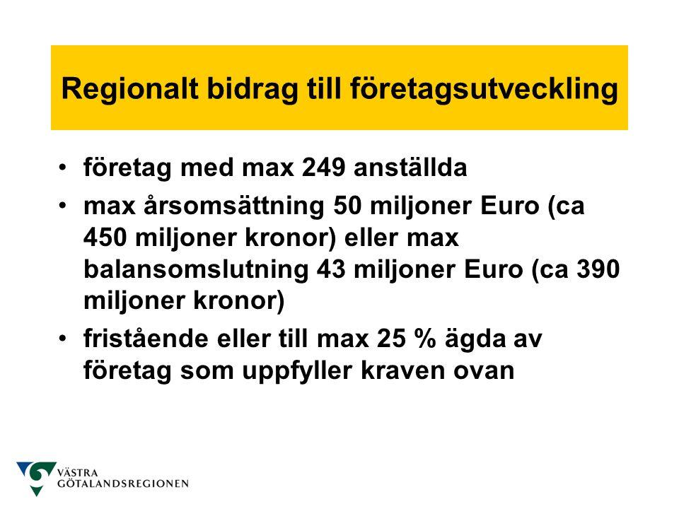 Regionalt bidrag till företagsutveckling