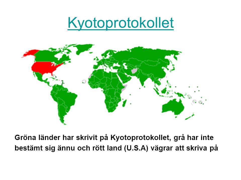 Kyotoprotokollet Gröna länder har skrivit på Kyotoprotokollet, grå har inte.