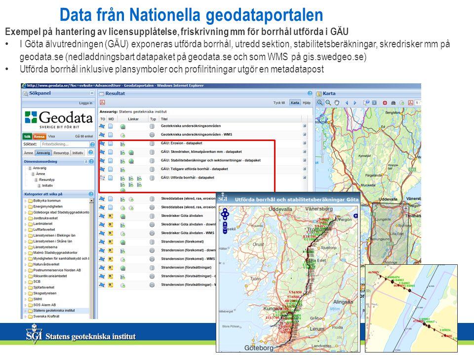 Data från Nationella geodataportalen