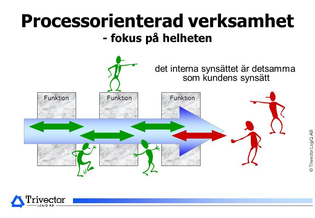 Processorienterad verksamhet