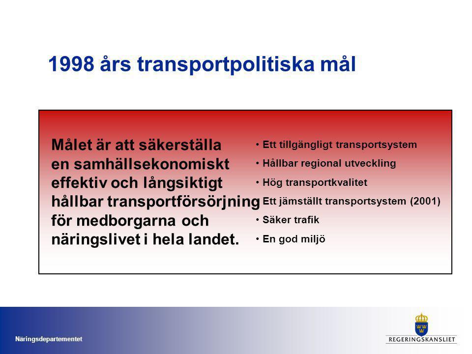 1998 års transportpolitiska mål