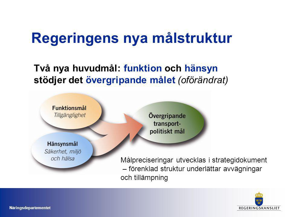 Regeringens nya målstruktur