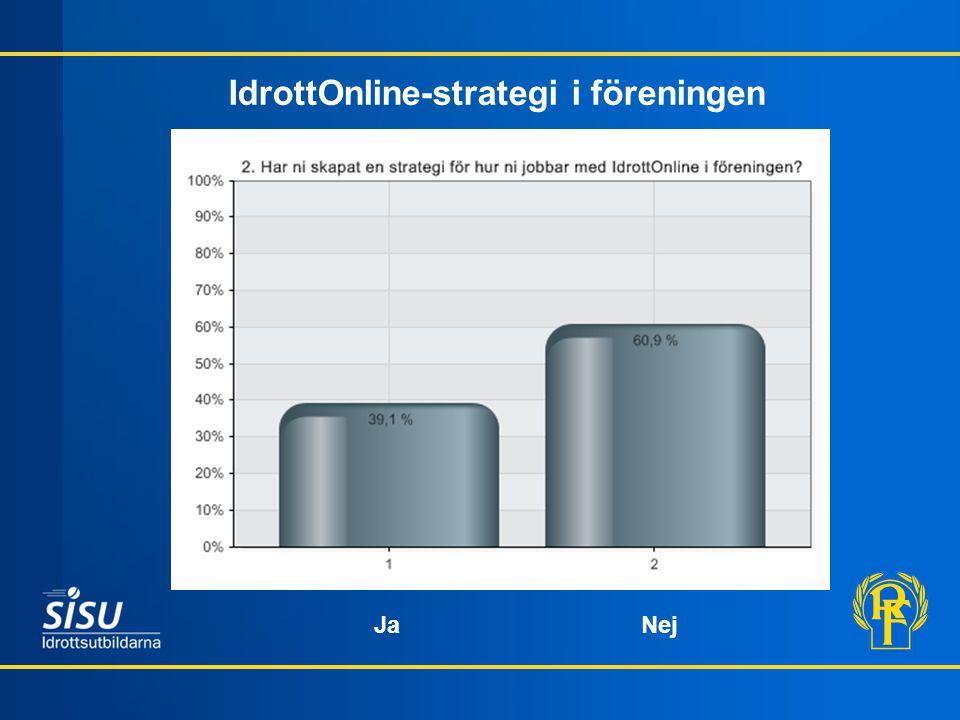 IdrottOnline-strategi i föreningen