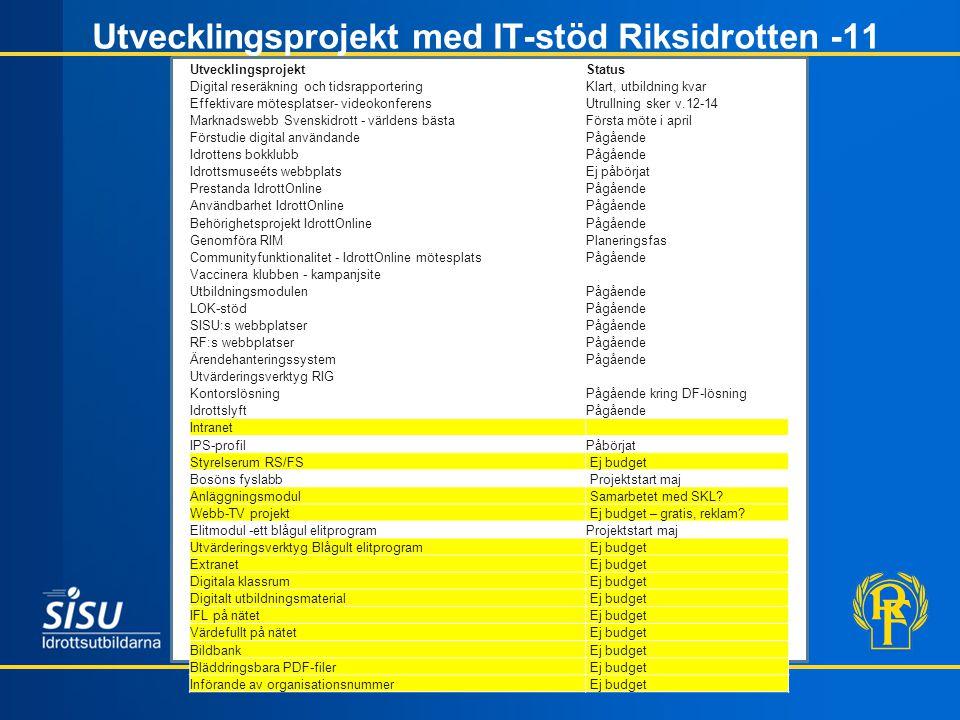 Utvecklingsprojekt med IT-stöd Riksidrotten -11