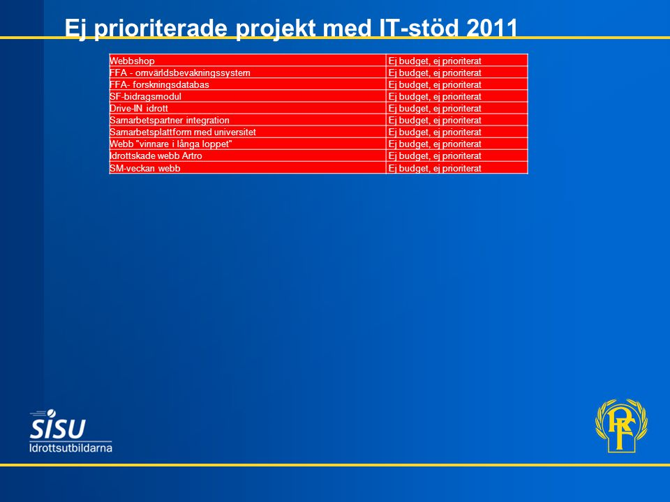 Ej prioriterade projekt med IT-stöd 2011