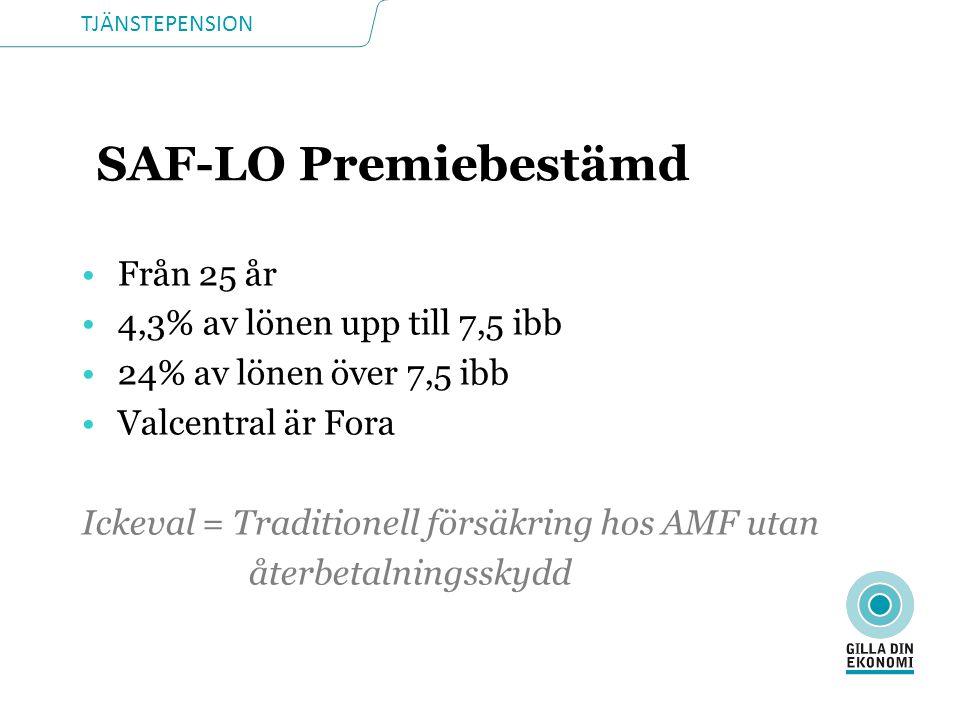 SAF-LO Premiebestämd Från 25 år 4,3% av lönen upp till 7,5 ibb