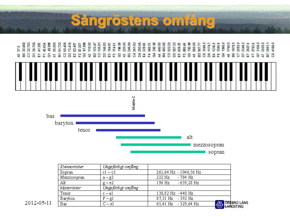 Sångröstens omfång bas baryton tenor alt mezzosopran sopran 2012-05-11