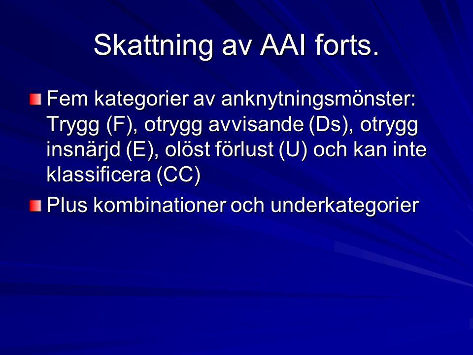 Skattning av AAI forts.