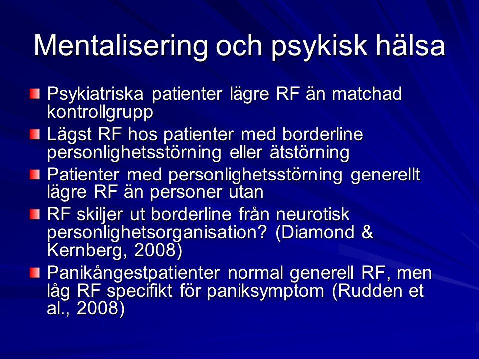 Mentalisering och psykisk hälsa