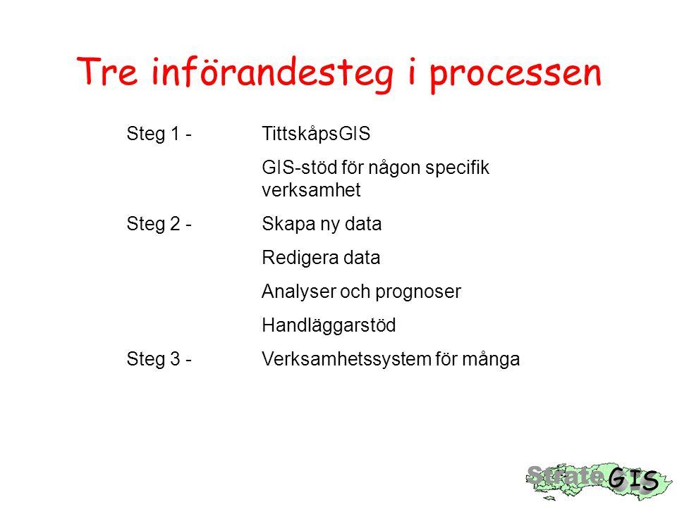 Tre införandesteg i processen