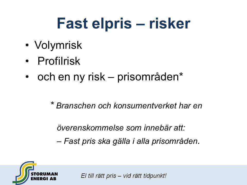 Fast elpris – risker Volymrisk Profilrisk