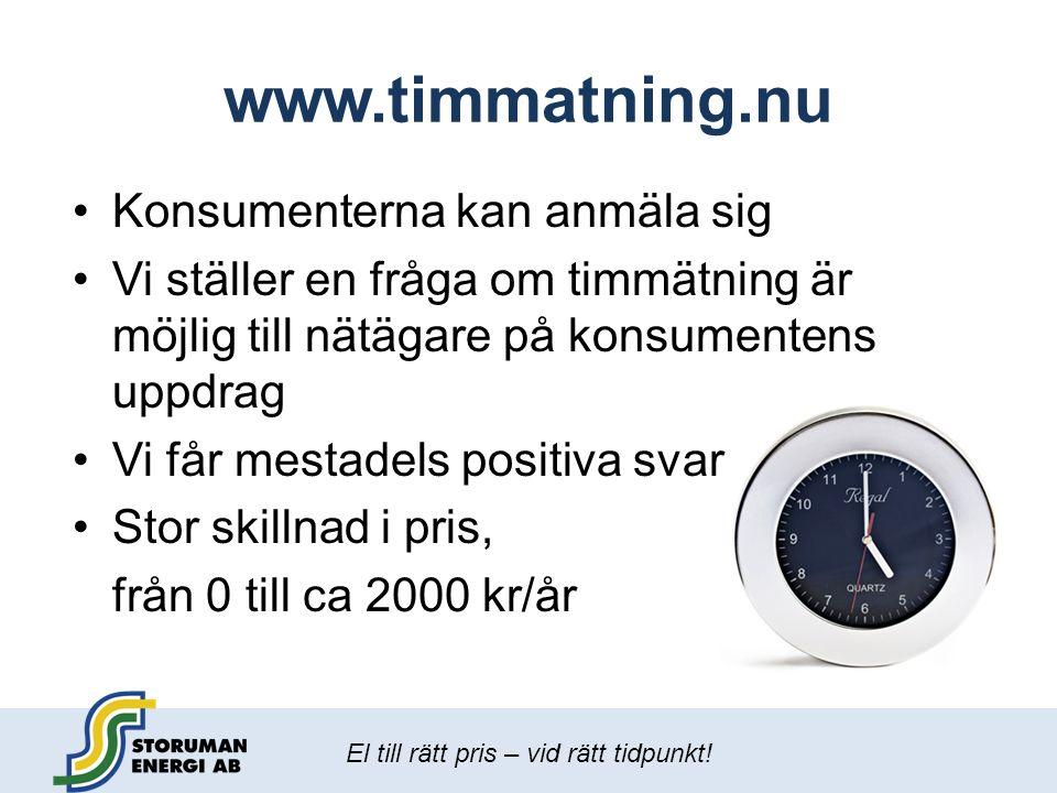 www.timmatning.nu Konsumenterna kan anmäla sig