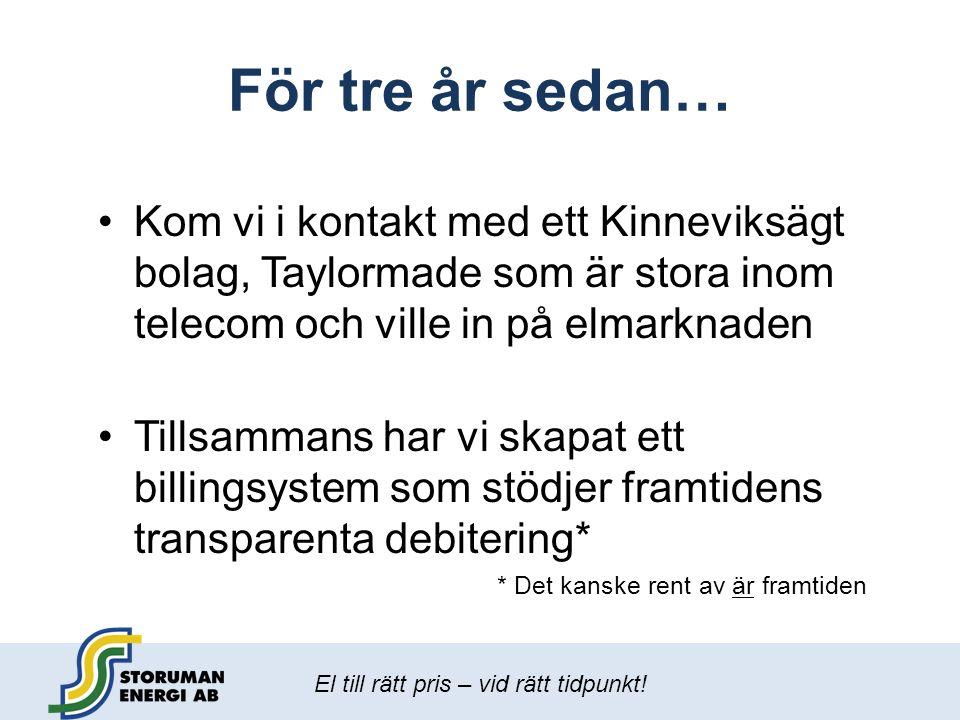 För tre år sedan… Kom vi i kontakt med ett Kinneviksägt bolag, Taylormade som är stora inom telecom och ville in på elmarknaden.