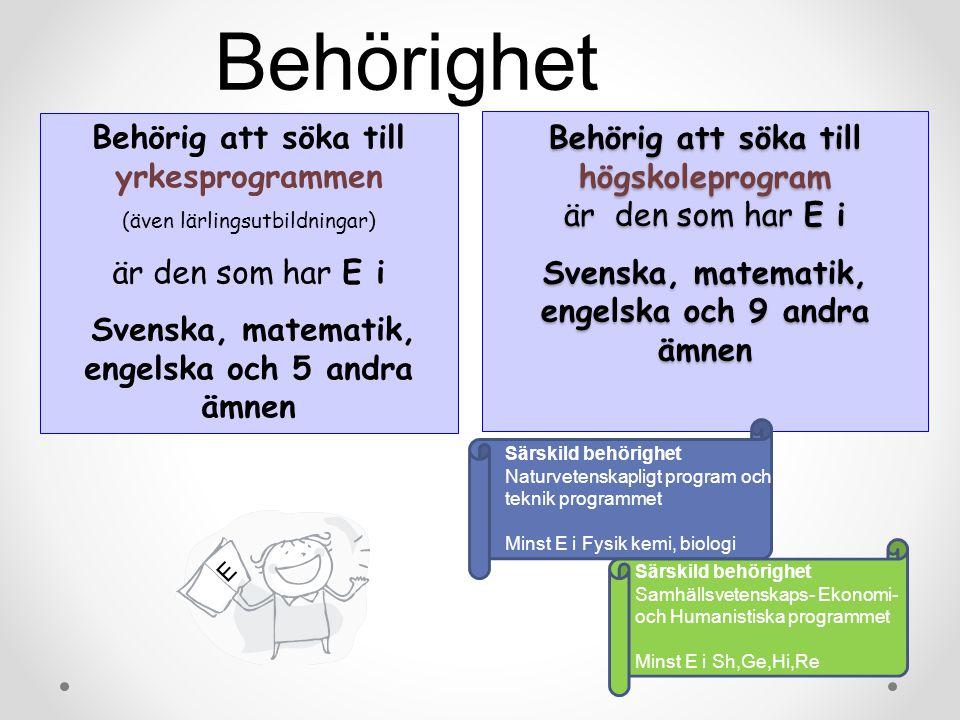 Svenska, matematik, engelska och 9 andra ämnen