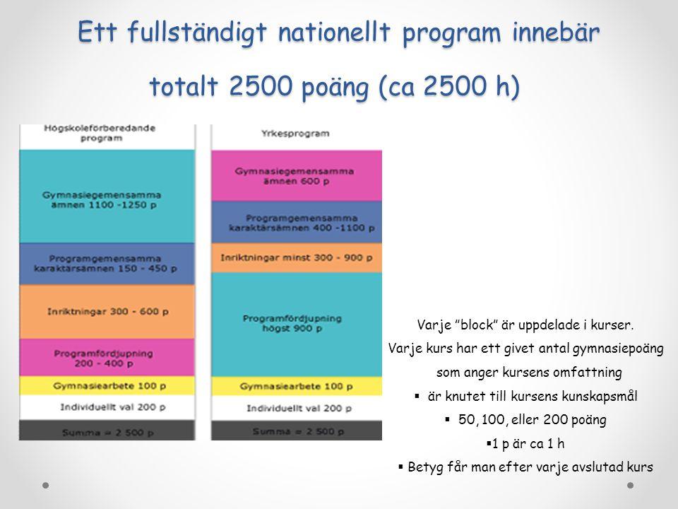 Ett fullständigt nationellt program innebär totalt 2500 poäng (ca 2500 h)