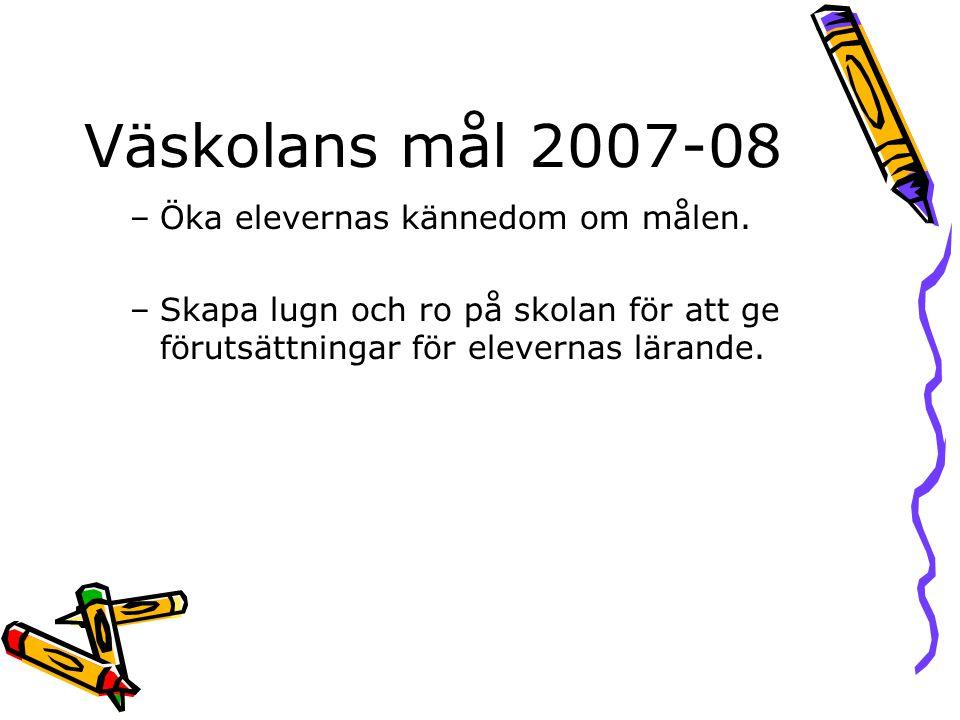 Väskolans mål 2007-08 Öka elevernas kännedom om målen.
