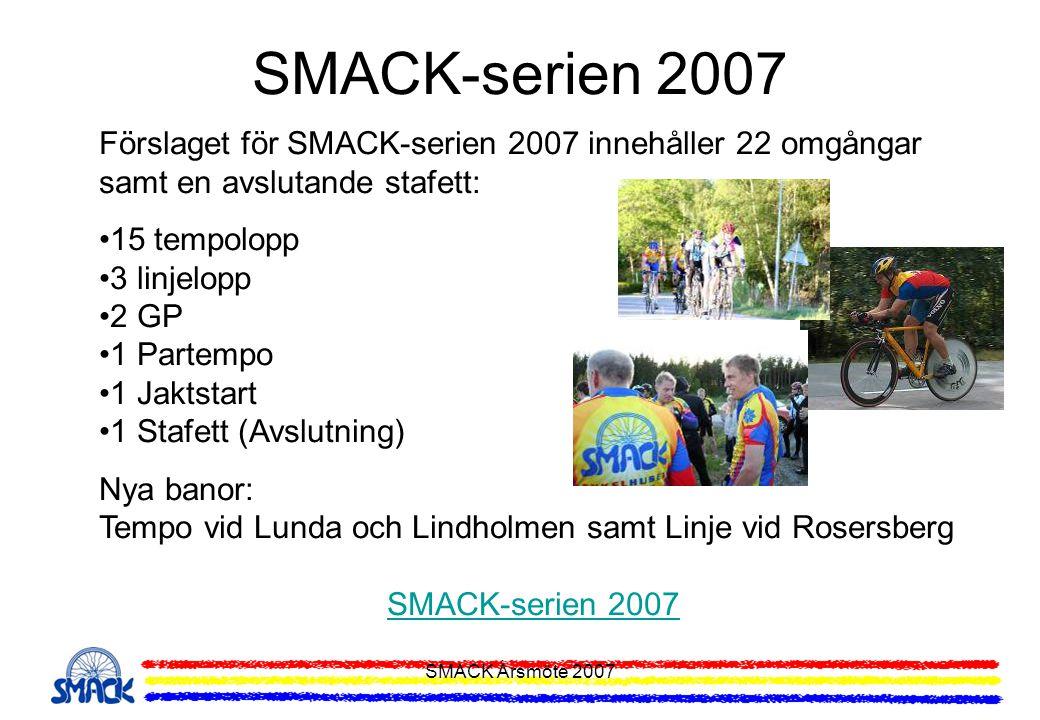 SMACK-serien 2007 Förslaget för SMACK-serien 2007 innehåller 22 omgångar samt en avslutande stafett: