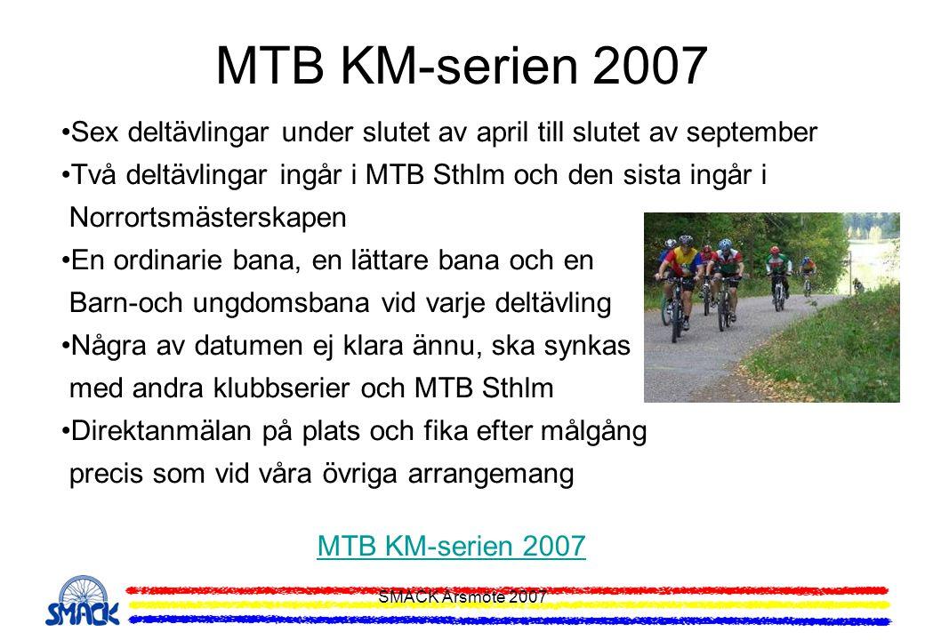 MTB KM-serien 2007 Sex deltävlingar under slutet av april till slutet av september.