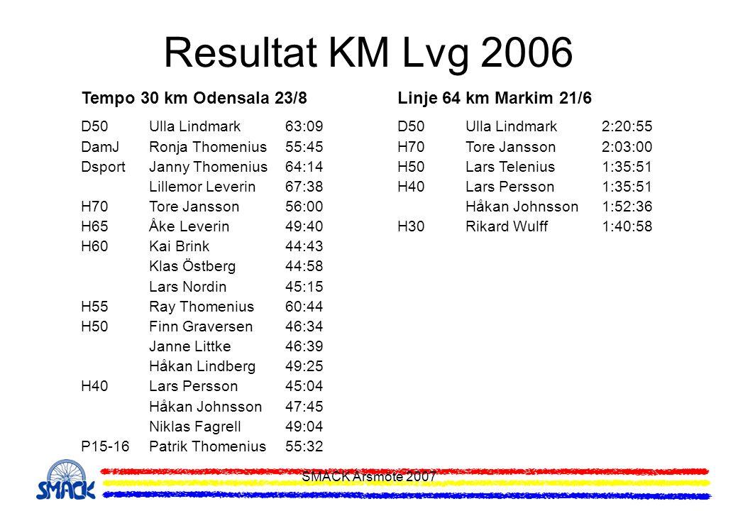 Resultat KM Lvg 2006 Tempo 30 km Odensala 23/8 Linje 64 km Markim 21/6