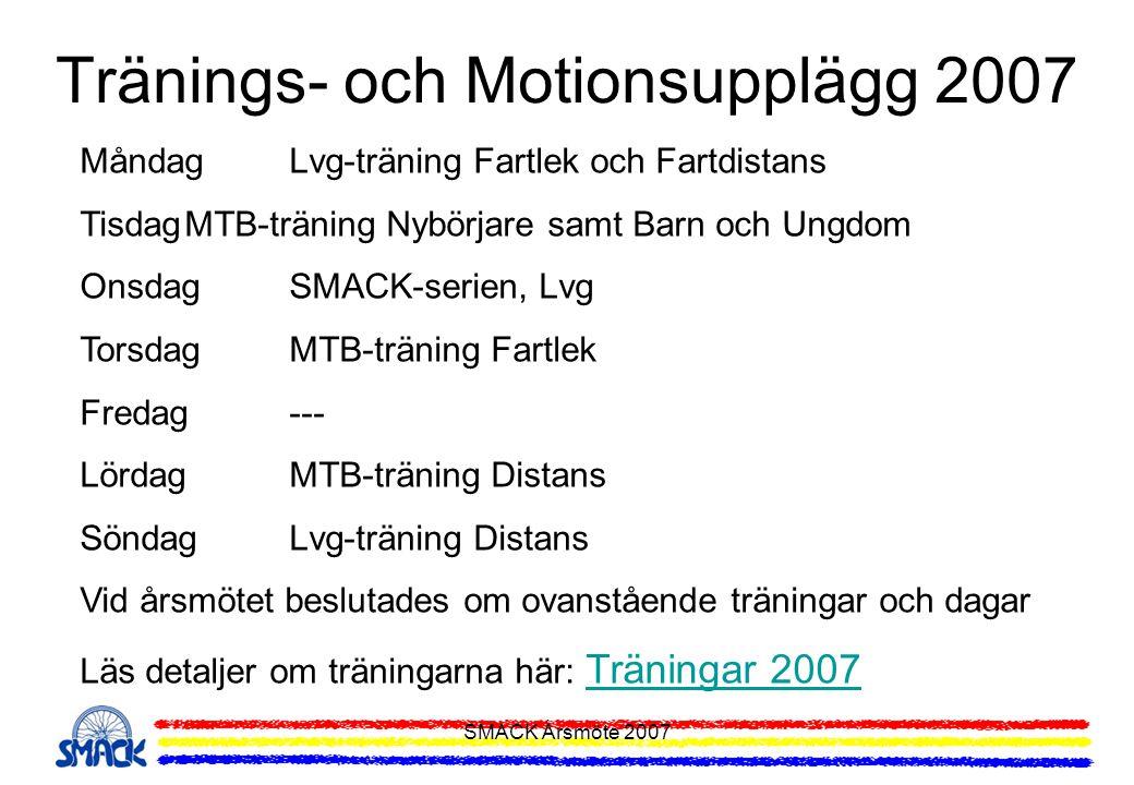 Tränings- och Motionsupplägg 2007