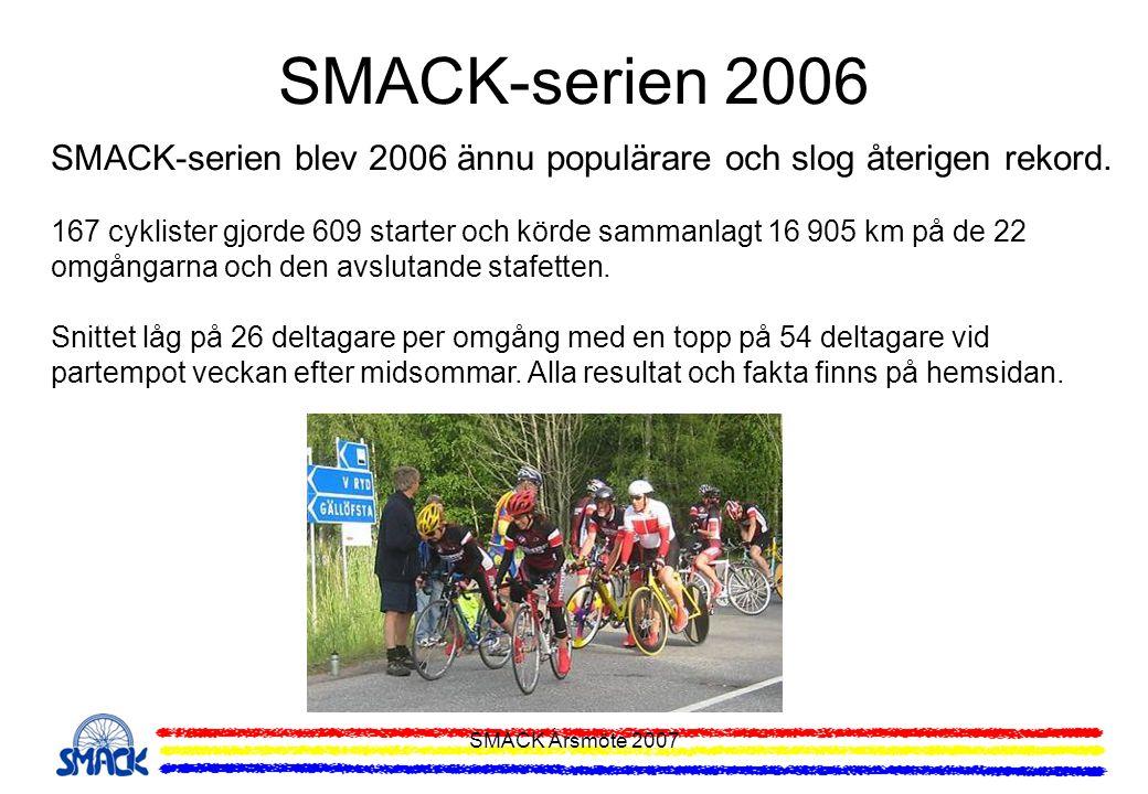 SMACK-serien 2006 SMACK-serien blev 2006 ännu populärare och slog återigen rekord.
