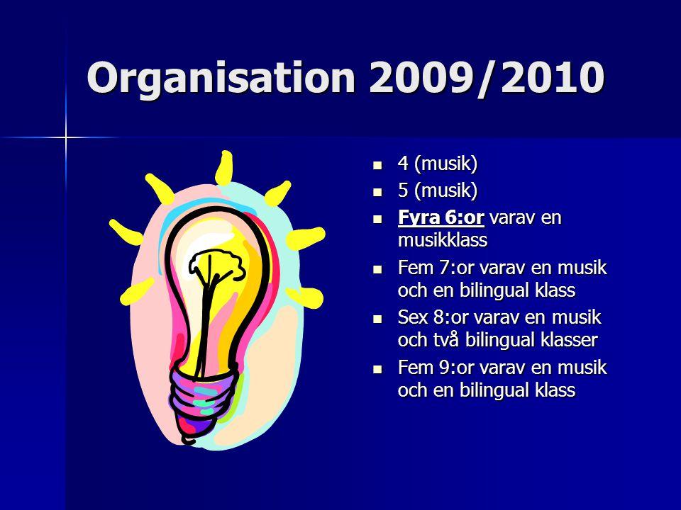 Organisation 2009/2010 4 (musik) 5 (musik)