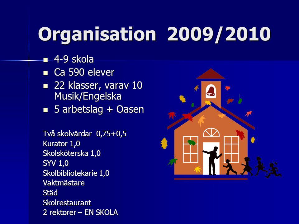 Organisation 2009/2010 4-9 skola Ca 590 elever