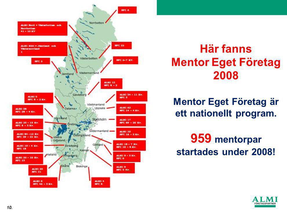 959 mentorpar startades under 2008!