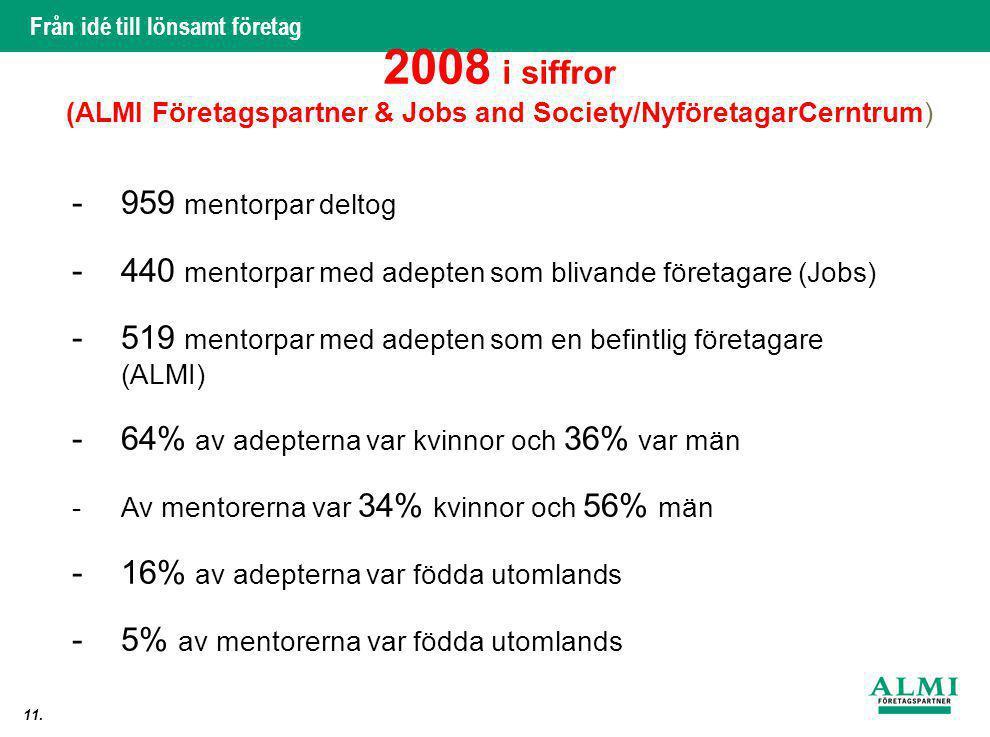 (ALMI Företagspartner & Jobs and Society/NyföretagarCerntrum)