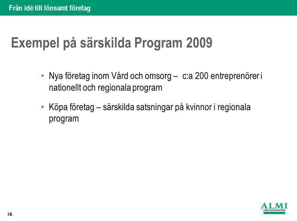 Exempel på särskilda Program 2009
