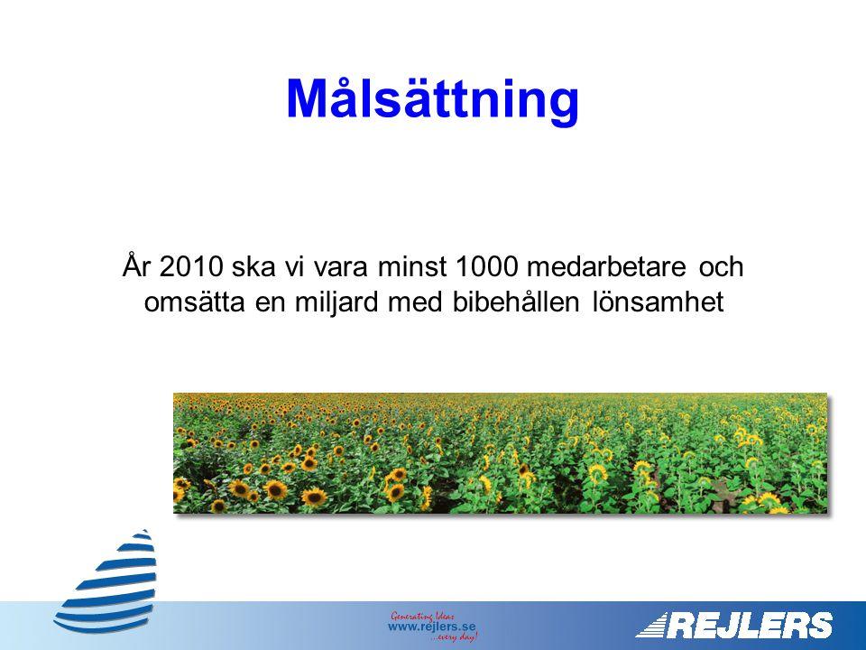 Målsättning År 2010 ska vi vara minst 1000 medarbetare och omsätta en miljard med bibehållen lönsamhet.