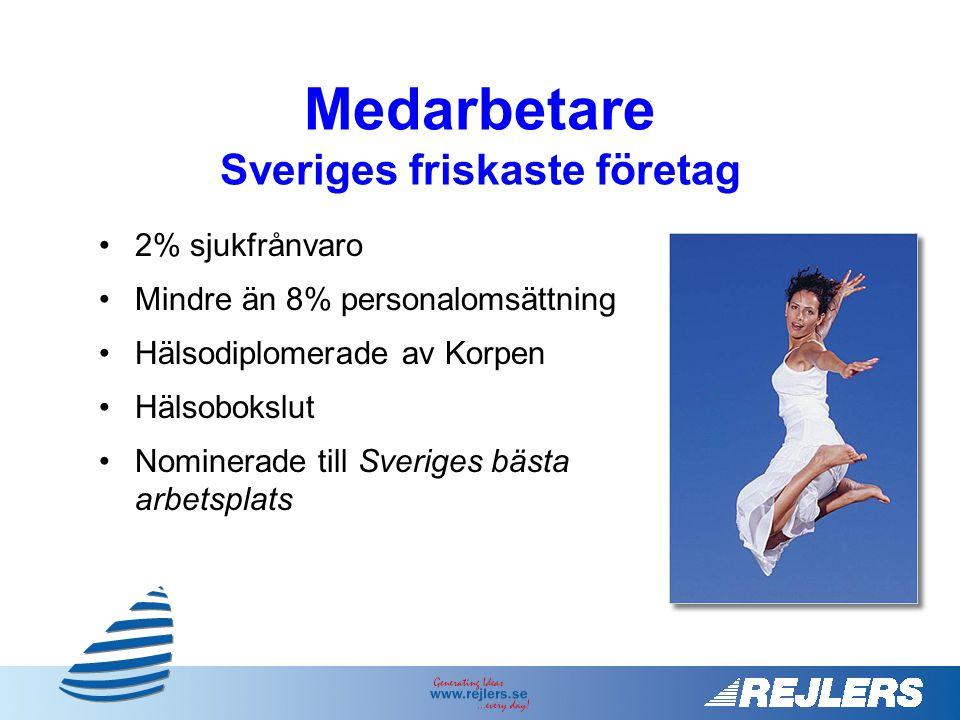 Sveriges friskaste företag