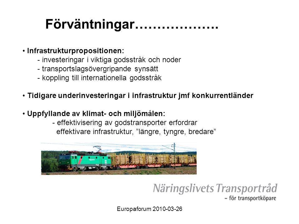 Förväntningar………………. Infrastrukturpropositionen: