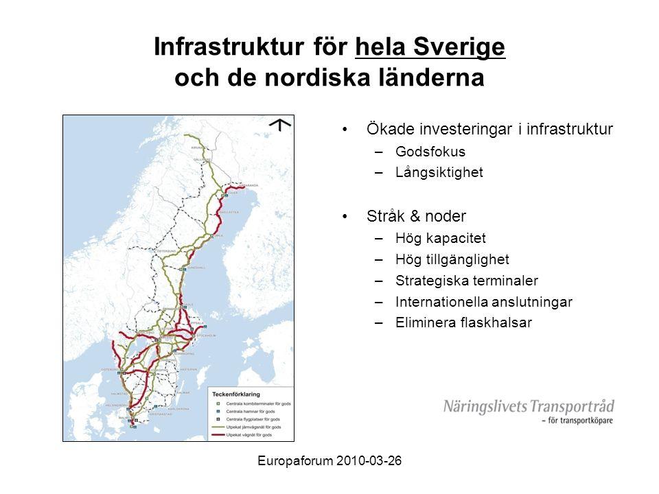Infrastruktur för hela Sverige och de nordiska länderna