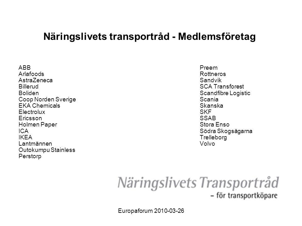 Näringslivets transportråd - Medlemsföretag