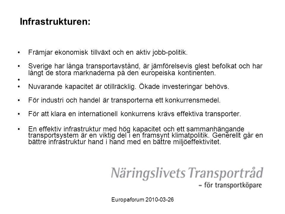 Infrastrukturen: Främjar ekonomisk tillväxt och en aktiv jobb-politik.