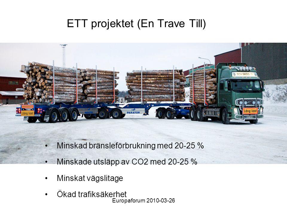 ETT projektet (En Trave Till)