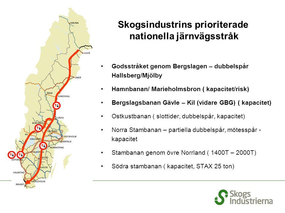 Skogsindustrins prioriterade nationella järnvägsstråk