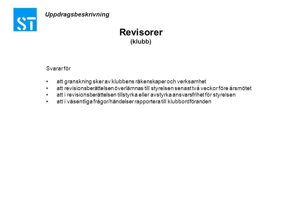 Revisorer (klubb) Uppdragsbeskrivning Svarar för