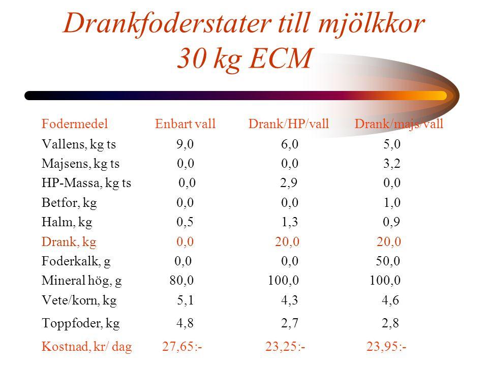 Drankfoderstater till mjölkkor 30 kg ECM