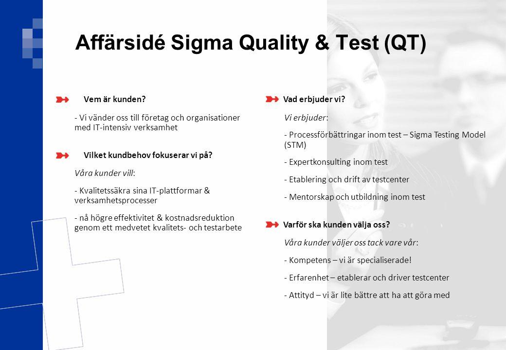 Affärsidé Sigma Quality & Test (QT)