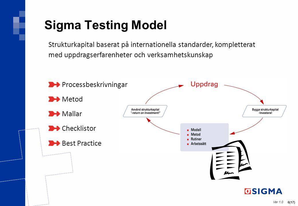Sigma Testing Model Strukturkapital baserat på internationella standarder, kompletterat med uppdragserfarenheter och verksamhetskunskap.