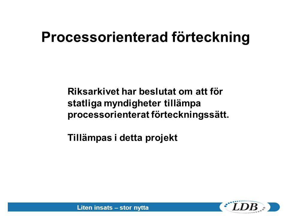 Processorienterad förteckning